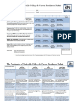 college and career readiness rubric