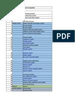 Book1 of Aquifer Data