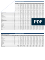 Cronograma de Adquisision de Materiales F-16