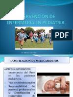 Dosificación de MEdicamentos -3.