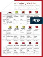 Apple Variety Guide