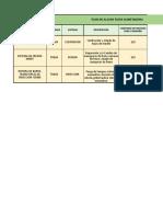 Seguimiento Plan de Accion Alimentacion 10-09-2019