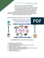 360209490-Funciones-Del-Ala.docx