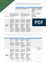 FIO_U2_EA3_RUBRICA_1.pdf