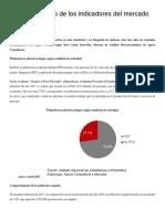 COMPORTAMIENTO DE LOS INDICADORES EN EL MERCADO LABORAL PERUANO
