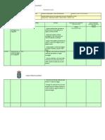 planificación tecnología 3º básico