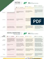 ANA Digital Marketing Maturity Model
