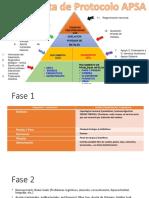 PiramideProtocolo.pptx
