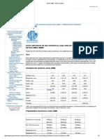 237829710-ASTM-A588-Phione-Limited-pdf.pdf