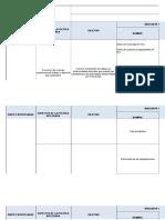 FT-SST-058 Matriz de Objetivos y Metas