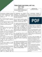 ESTATUTO TRIBUTARIO ART 141,142 y 143.docx