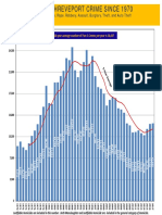 Shreveport Police Department 2017 Annual Crime Report_final.pub