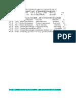 Operation Management Case Studies 28-35