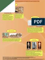 Arte, mito y acción ritual