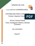PLAN INDIVIDUAL DE MEJORA DE TRABAJO