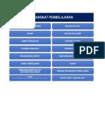 Perangkat Pembelajaran Administrasi Sistem Jaringan Smk Musda Perbaungan