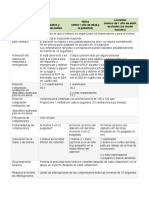 Componentes_RCP_2015_docx (1)