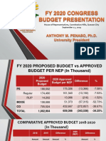 Fy 2020 Congress Budget Presentation