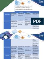 Anexo Fase 2 - Identificar Las Variables Básicas Para La Planificación Del Proyecto
