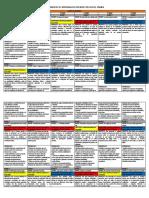 Programa de Estudio 2011 Ef Organizacion de Contenidos - 2