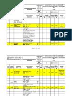 Option1 Equipment List