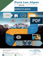 Agua Pura Los Alpes - Promocional