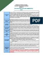 Formulario D1 SETENA - G07 - T02.xls
