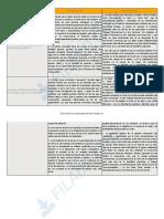 API 1 - Derecho Privado I