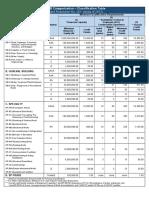 PCAB Categorization – Classification Table
