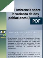 2.2.2 Inferencia sobre una varianza de dos poblaciones (1).pptx
