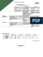 Informe Técnico Pedagógico Ied.fiisca, Pfrh, Ept
