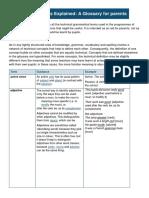 grammatical-terms-explained-for-parents1.pdf