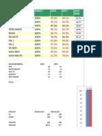 Paparan Binwasdal Excel
