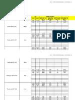 Data Produksi Demin, Clarifier Dan Industrial Bulan April 2018