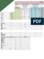Sub-contractor DPR No 559 Dtd 09.09.2019