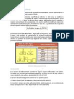 Aplicacion Tecnologica de Difusion