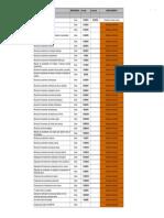 Cronograma ISO 17025