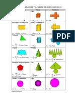 Formula Rio Areas Volumes