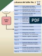 Objetivo y Alcance Taller 1.pptx