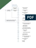 diagrama lab 2.docx