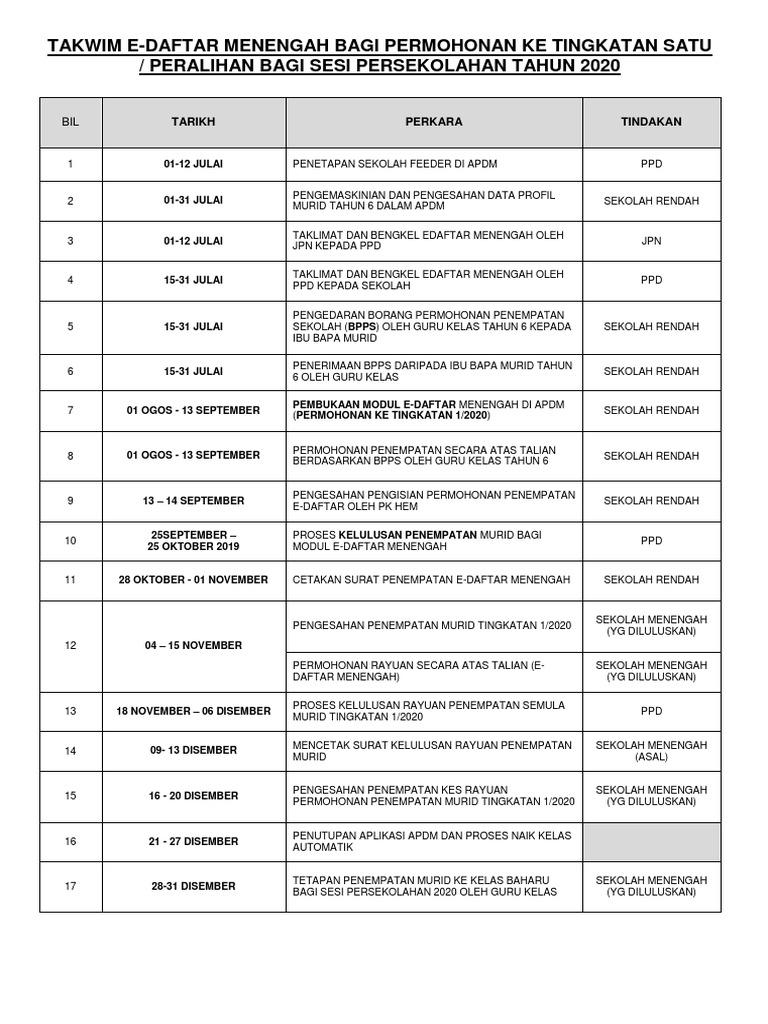 Takwim E Daftar Menengah Sesi Persekolahan Tahun 2020 Edaran Sekolah