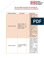 análisis para guiar las acciones de identificación y alternativas de solución para los problemas