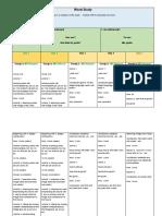 Lesson Plan Oct 2018 Week 5