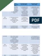 Actividad Fases (1)