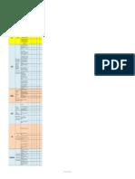 Copia de Formato SENA Matriz Jerarquización