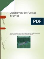 Diagramas de Fuerzas Internas