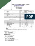 B Tech _Manufacturing Technology_ 4th Year Syllabus.pdf