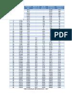 TABLA AWG CALIBRES.pdf