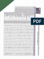 Listado de Puntajes Provisorios CONE APS 20181