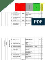 Matriz de Identificacion de Peligros, Evaluacion y Valoracion de Riesgos